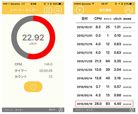 放射線測定結果 瞬間22.92μSv/h 3分間平均 4.4μSv/h