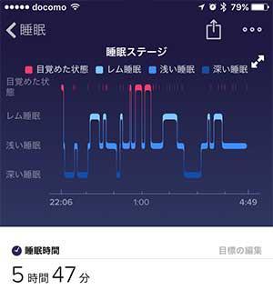 AltaHRで収集されたある日の睡眠データ